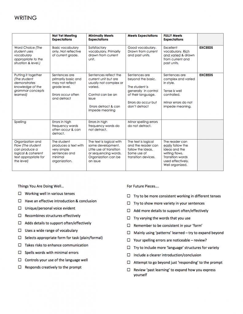 Writing-With-Checklist-Jan-2015-Copy